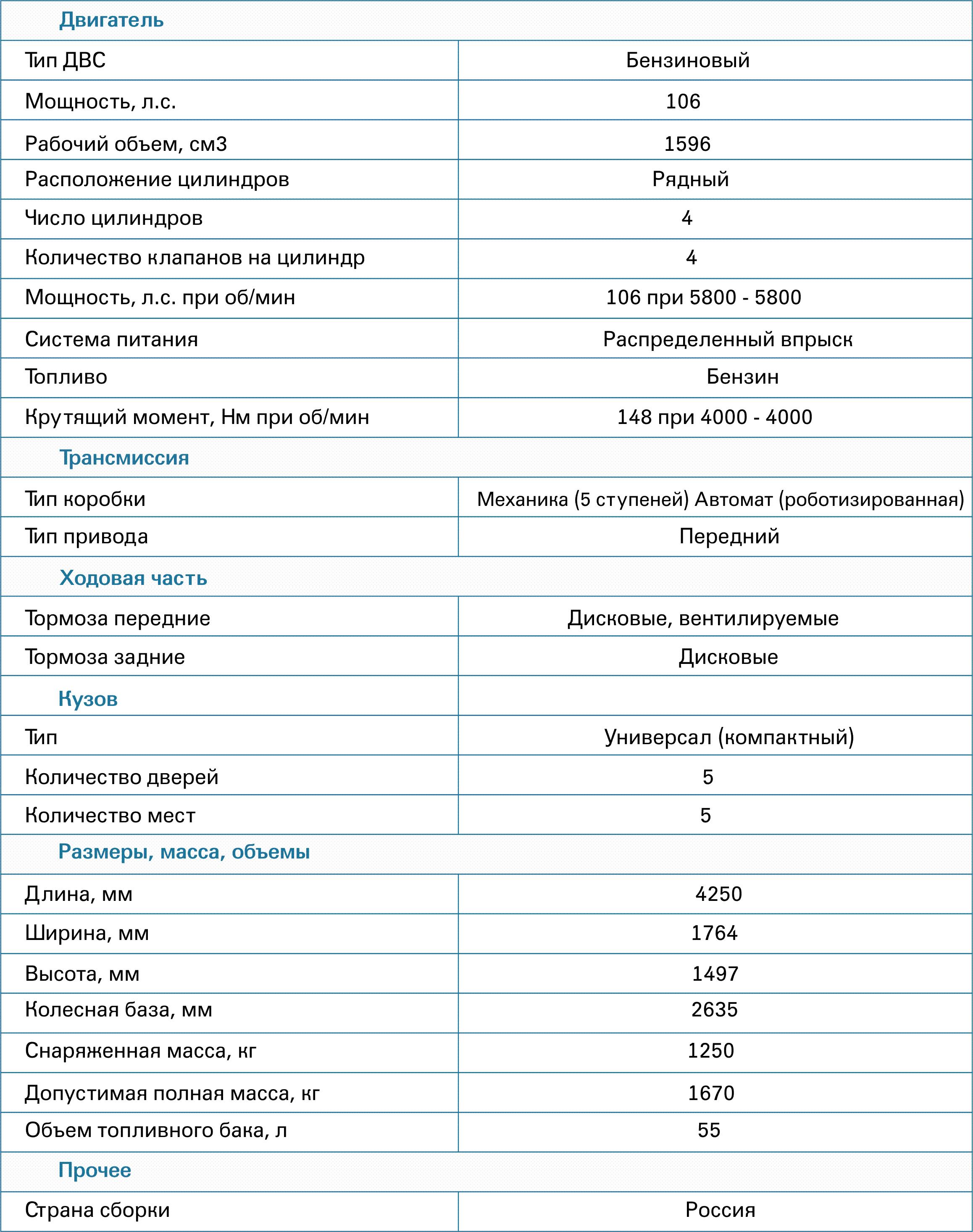 Большой обзор новинки Лада Веста: отзывы владельцев 2016 года, фото, цены, характеристики
