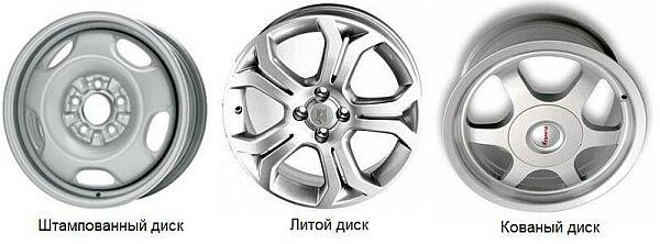 Кованые диски