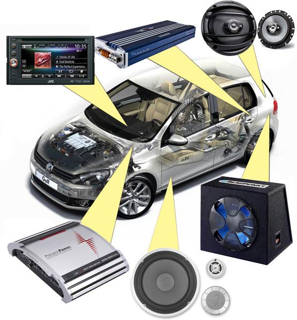 Что такое аудиоподготовка в автомобиле?