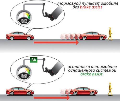 Что такое ABS в автомобиле?