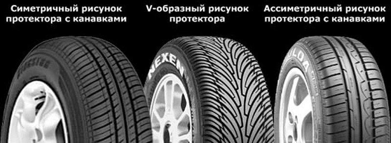 Выбираем шины на лето. Какая летняя резина лучше?